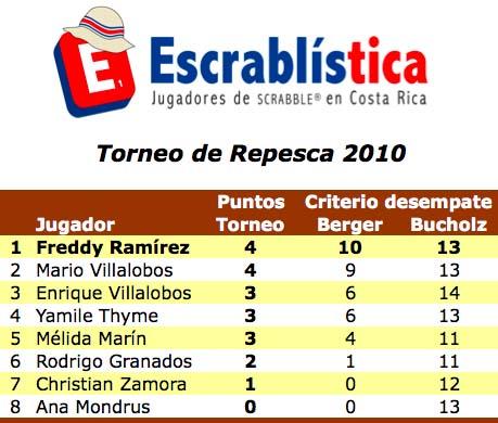 TNScrabbleCR2010-Repesca